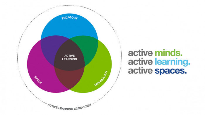 education-active-learning-graphic2.jpg